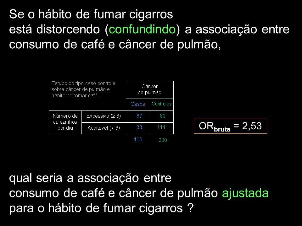 OR bruta = 2,53 Se o hábito de fumar cigarros está distorcendo (confundindo) a associação entre consumo de café e câncer de pulmão, qual seria a assoc
