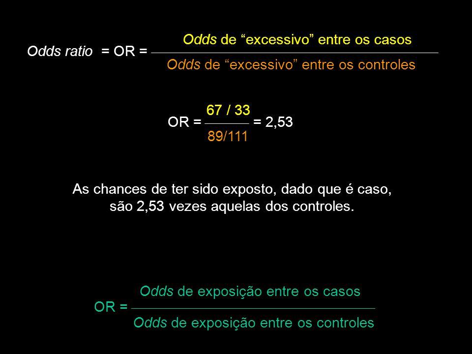 """Odds de """"excessivo"""" entre os casos Odds de """"excessivo"""" entre os controles Odds ratio = OR =  67 / 33 89/111 OR =  = 2,53 As cha"""