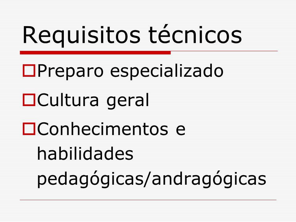 Requisitos técnicos  Preparo especializado  Cultura geral  Conhecimentos e habilidades pedagógicas/andragógicas