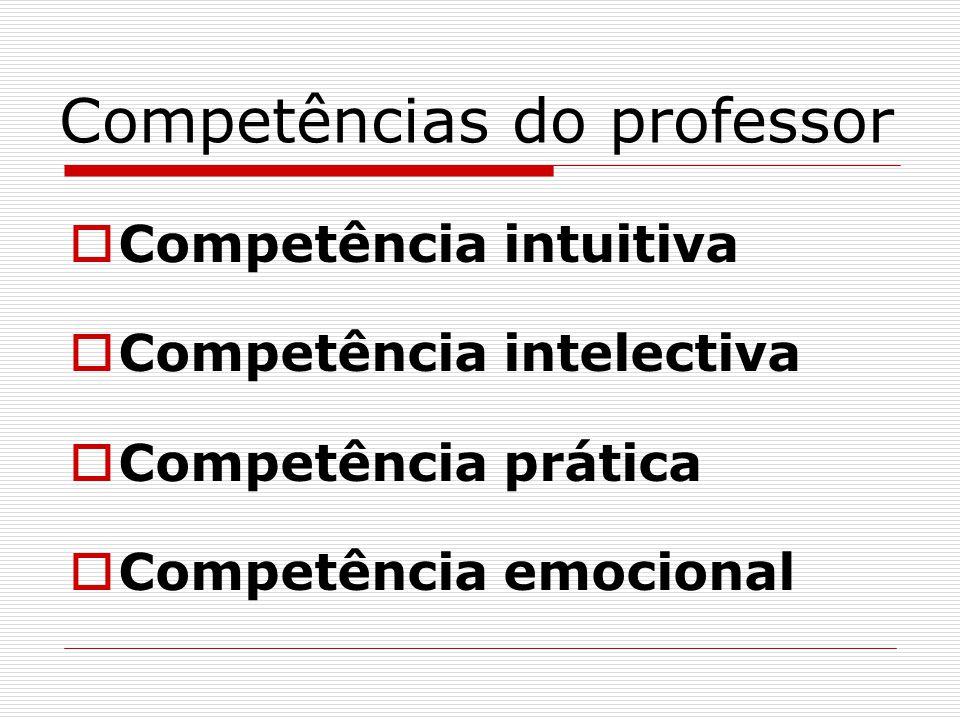Competências do professor  Competência intuitiva  Competência intelectiva  Competência prática  Competência emocional