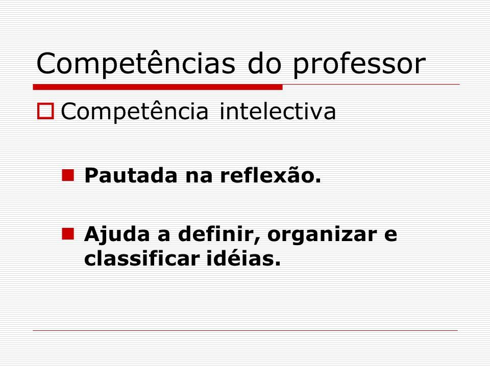 Competências do professor  Competência intelectiva Pautada na reflexão. Ajuda a definir, organizar e classificar idéias.
