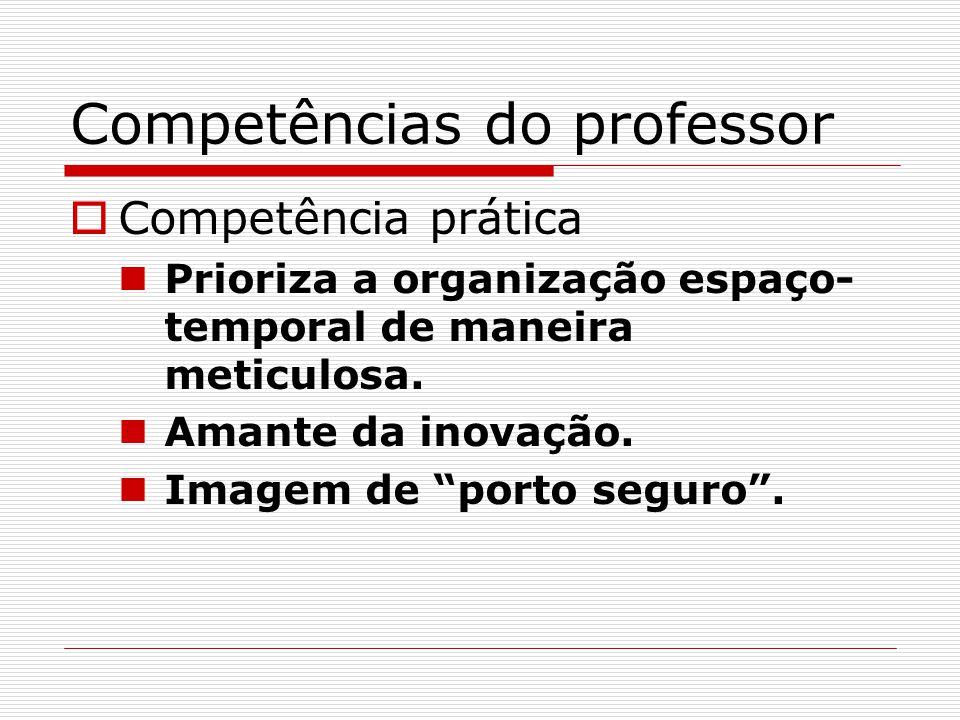 """Competências do professor  Competência prática Prioriza a organização espaço- temporal de maneira meticulosa. Amante da inovação. Imagem de """"porto se"""