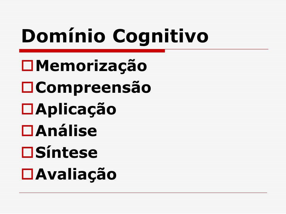 Domínio Cognitivo  Memorização  Compreensão  Aplicação  Análise  Síntese  Avaliação