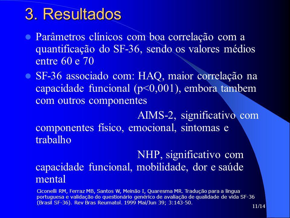 11/14 3. Resultados Parâmetros clínicos com boa correlação com a quantificação do SF-36, sendo os valores médios entre 60 e 70 SF-36 associado com: HA