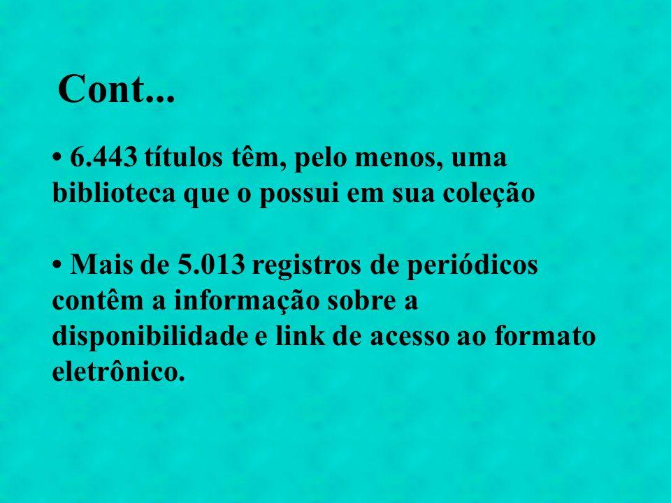 Cont... 6.443 títulos têm, pelo menos, uma biblioteca que o possui em sua coleção Mais de 5.013 registros de periódicos contêm a informação sobre a di