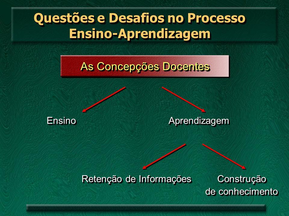 Questões e Desafios no Processo Ensino-Aprendizagem As Concepções Docentes EnsinoEnsinoAprendizagemAprendizagem Retenção de Informações Construção de