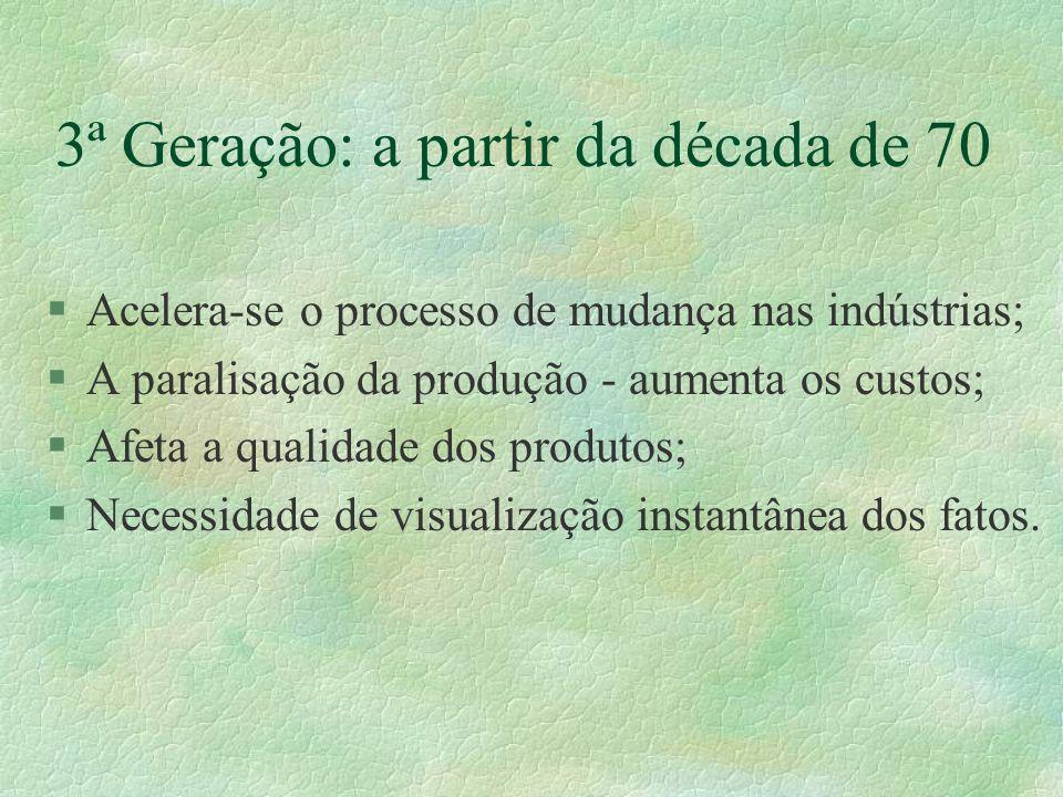 3ª Geração: a partir da década de 70 §Acelera-se o processo de mudança nas indústrias; §A paralisação da produção - aumenta os custos; §Afeta a qualid