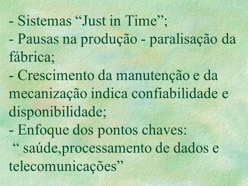 """- Sistemas """"Just in Time""""; - Pausas na produção - paralisação da fábrica; - Crescimento da manutenção e da mecanização indica confiabilidade e disponi"""