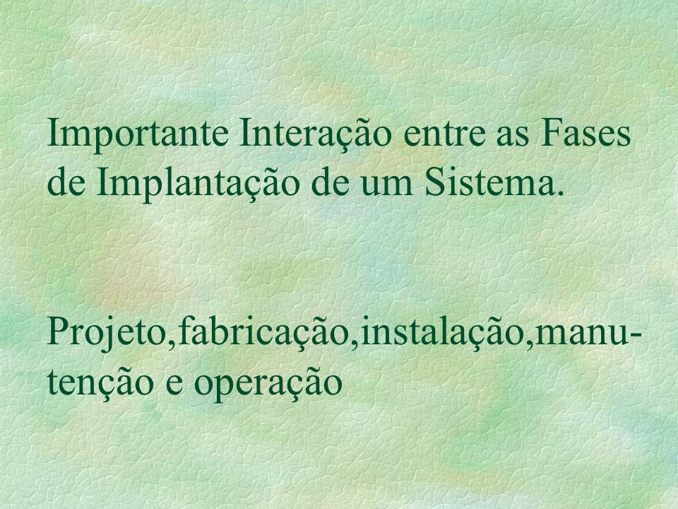 Importante Interação entre as Fases de Implantação de um Sistema. Projeto,fabricação,instalação,manu- tenção e operação