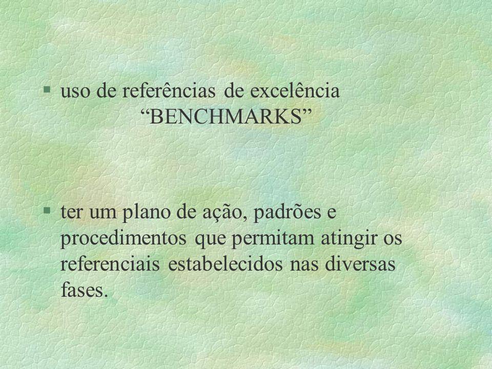 """§uso de referências de excelência """"BENCHMARKS"""" §ter um plano de ação, padrões e procedimentos que permitam atingir os referenciais estabelecidos nas d"""