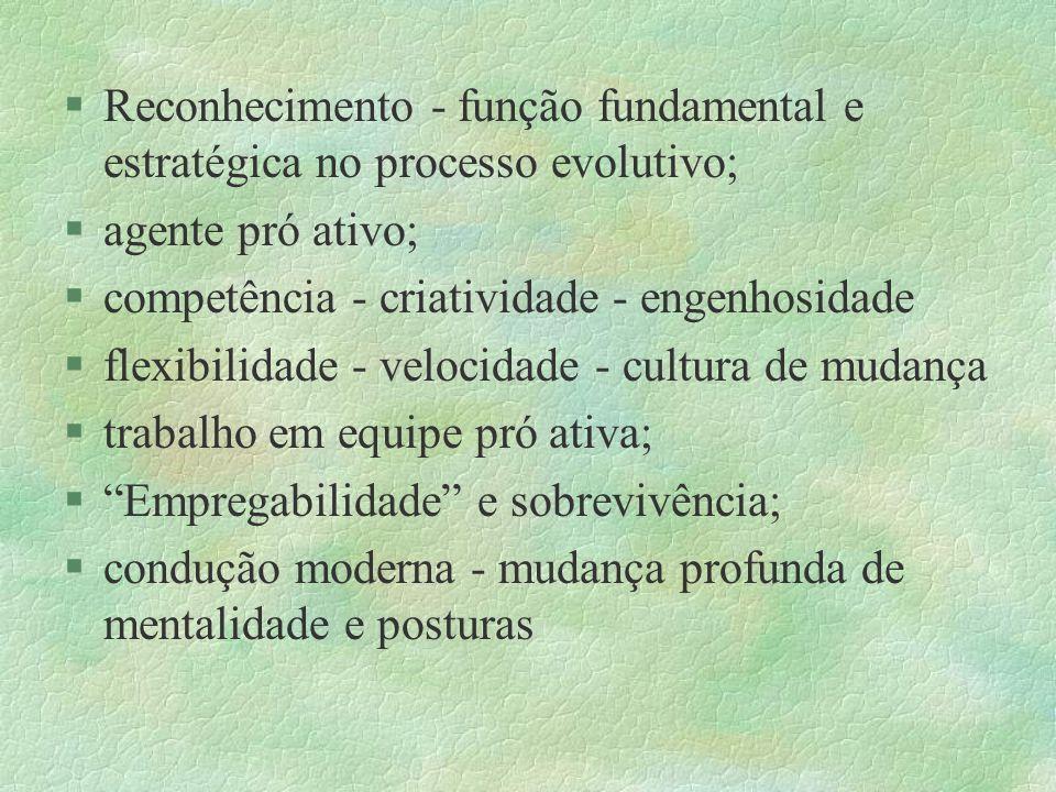 §Reconhecimento - função fundamental e estratégica no processo evolutivo; §agente pró ativo; §competência - criatividade - engenhosidade §flexibilidad