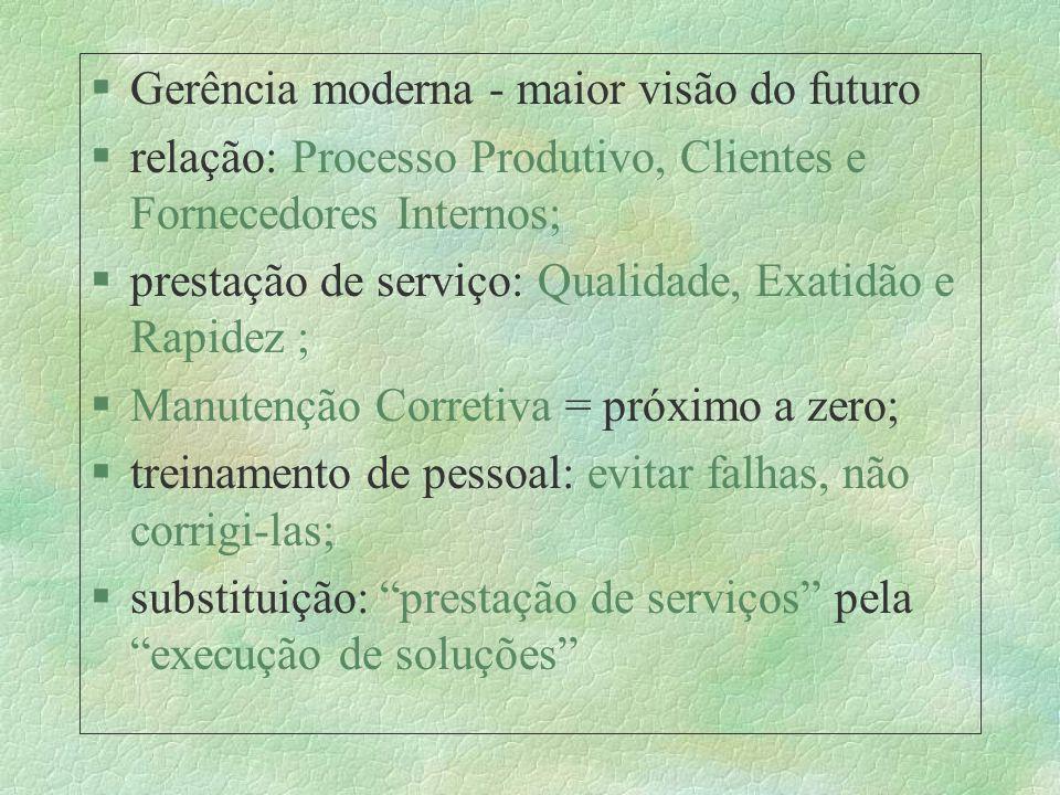 §Gerência moderna - maior visão do futuro §relação: Processo Produtivo, Clientes e Fornecedores Internos; §prestação de serviço: Qualidade, Exatidão e