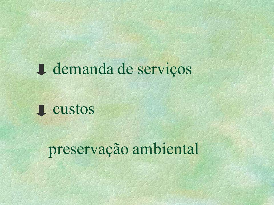 demanda de serviços custos preservação ambiental
