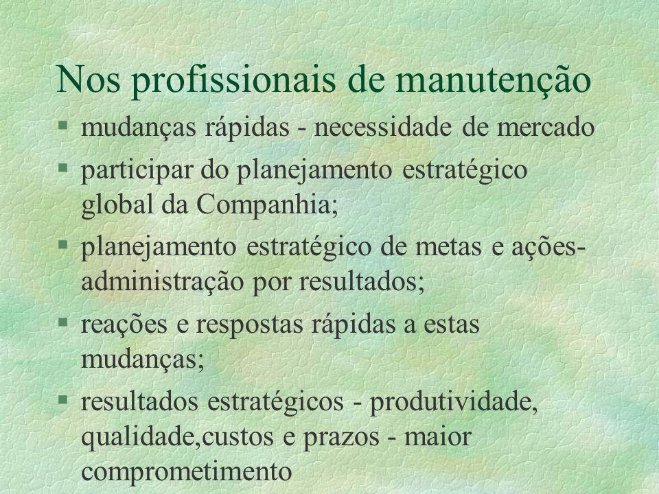 Nos profissionais de manutenção §mudanças rápidas - necessidade de mercado §participar do planejamento estratégico global da Companhia; §planejamento