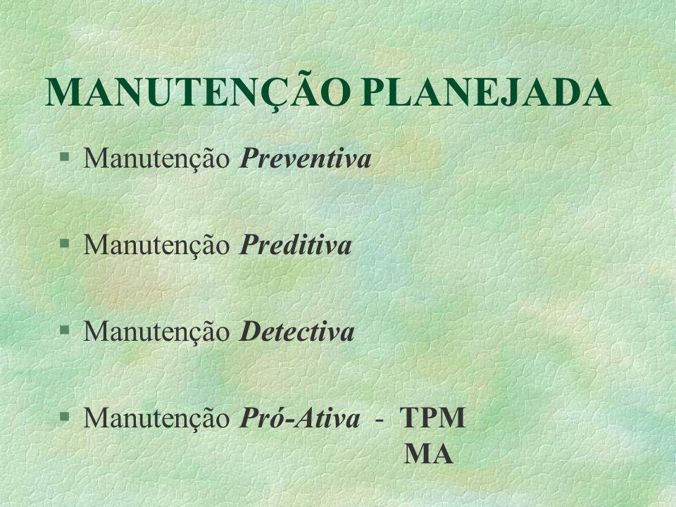 MANUTENÇÃO PLANEJADA §Manutenção Preventiva §Manutenção Preditiva §Manutenção Detectiva §Manutenção Pró-Ativa - TPM MA