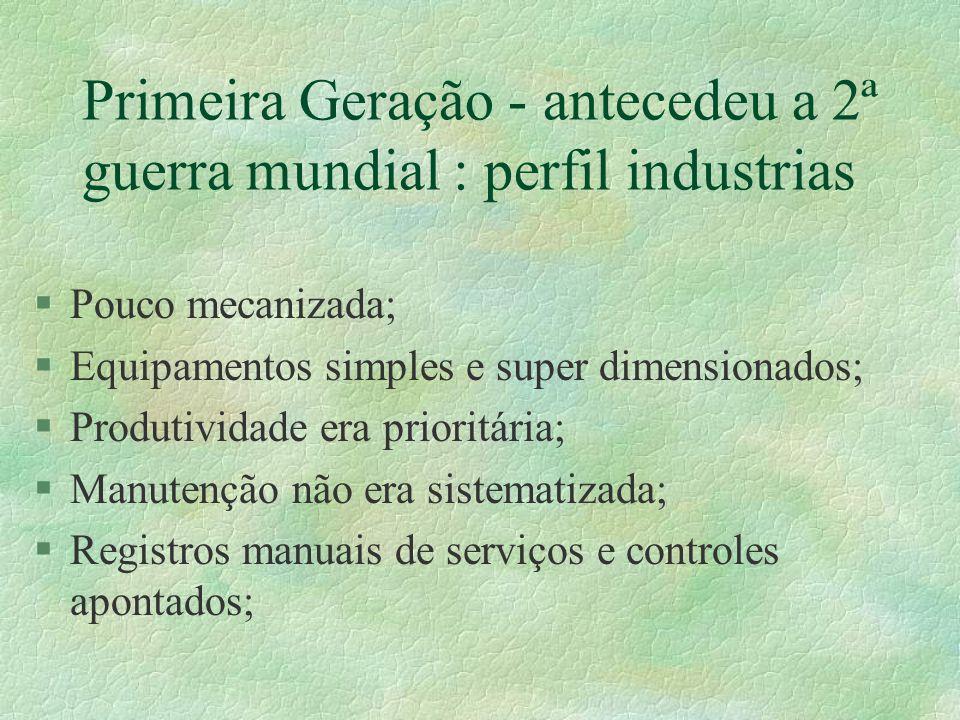 Primeira Geração - antecedeu a 2ª guerra mundial : perfil industrias §Pouco mecanizada; §Equipamentos simples e super dimensionados; §Produtividade er