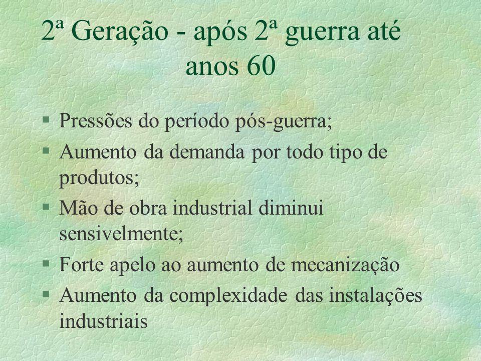 2ª Geração - após 2ª guerra até anos 60 §Pressões do período pós-guerra; §Aumento da demanda por todo tipo de produtos; §Mão de obra industrial diminu