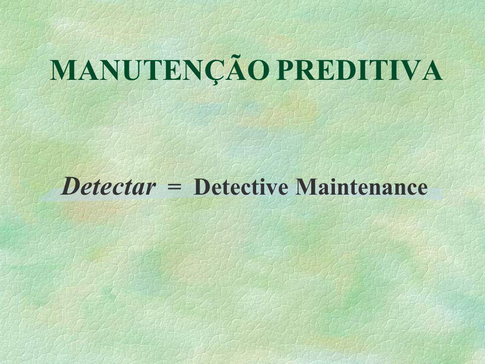 MANUTENÇÃO PREDITIVA Detectar = Detective Maintenance