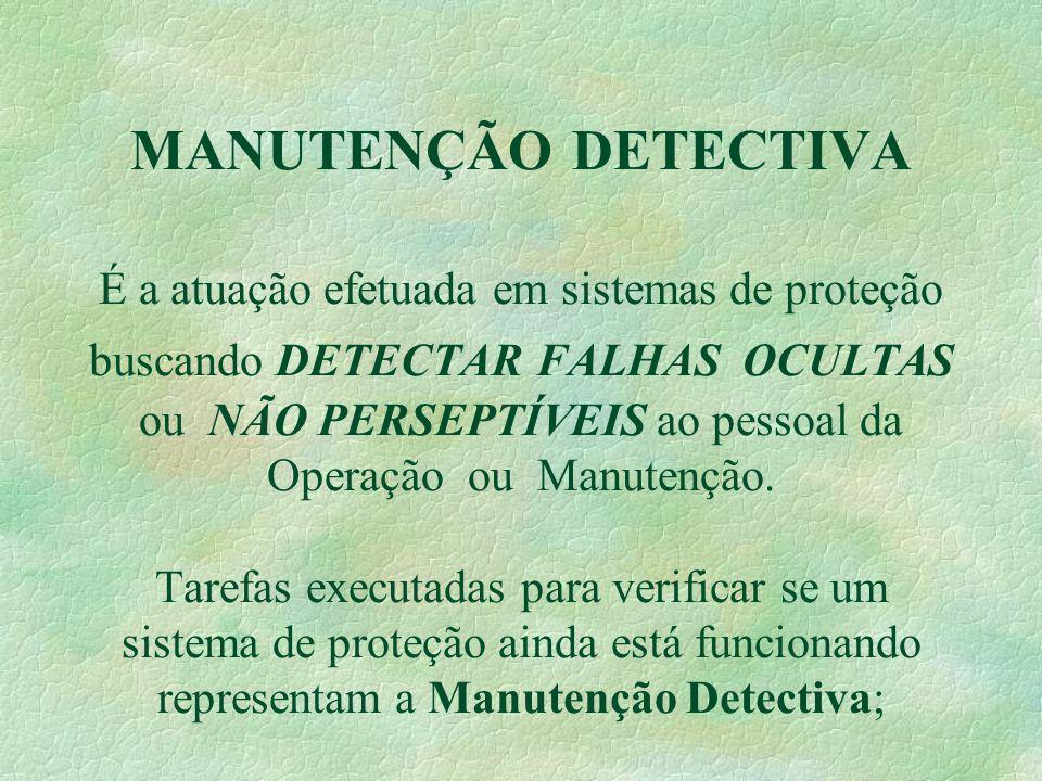 MANUTENÇÃO DETECTIVA É a atuação efetuada em sistemas de proteção buscando DETECTAR FALHAS OCULTAS ou NÃO PERSEPTÍVEIS ao pessoal da Operação ou Manut