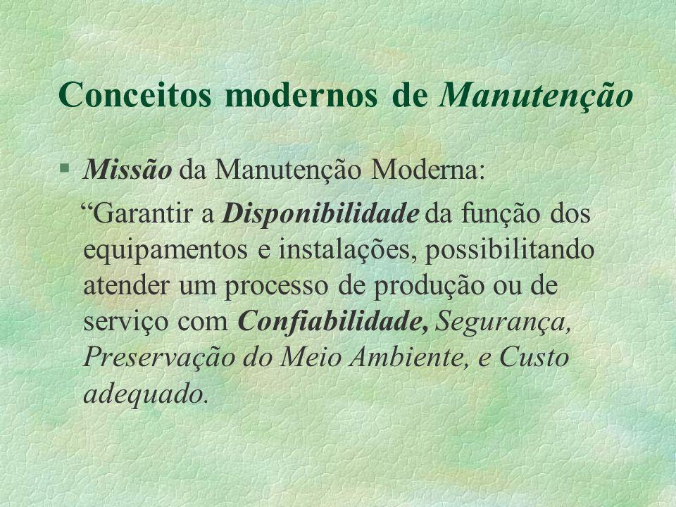 """Conceitos modernos de Manutenção §Missão da Manutenção Moderna: """"Garantir a Disponibilidade da função dos equipamentos e instalações, possibilitando a"""