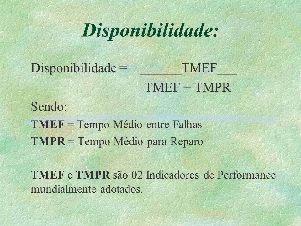 Disponibilidade: Disponibilidade = ______TMEF___ TMEF + TMPR Sendo: TMEF = Tempo Médio entre Falhas TMPR = Tempo Médio para Reparo TMEF e TMPR são 02