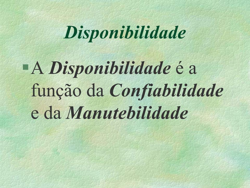 Disponibilidade §A Disponibilidade é a função da Confiabilidade e da Manutebilidade