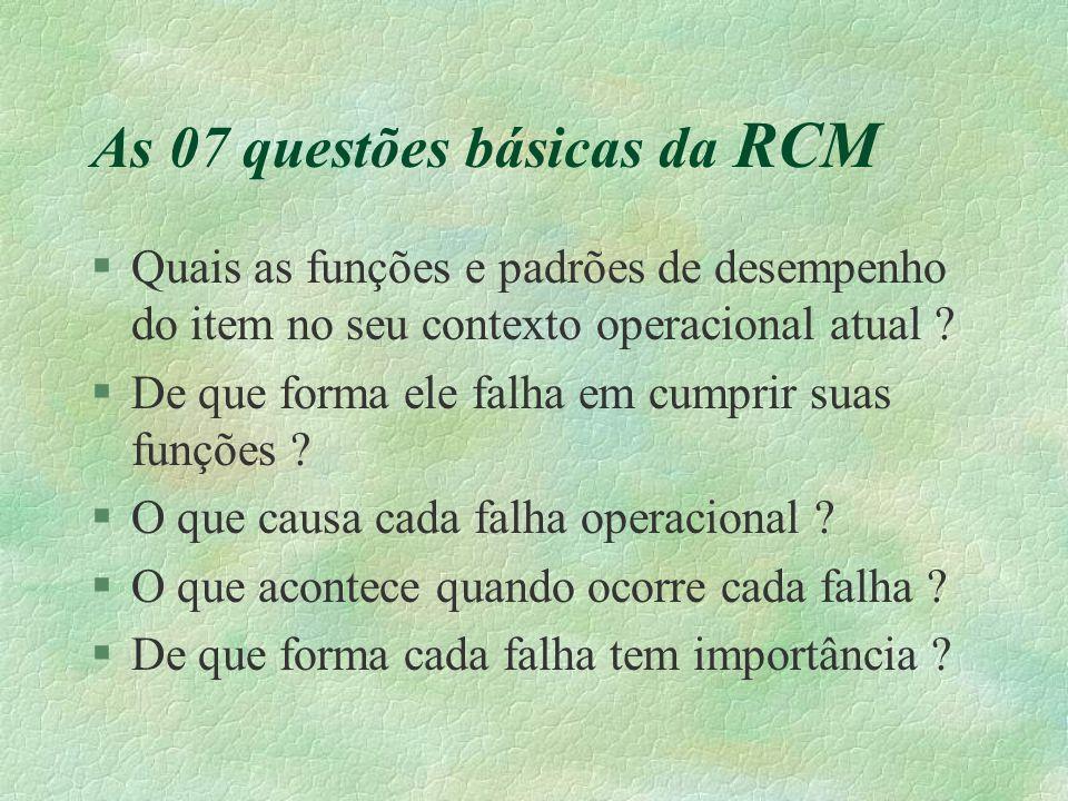 As 07 questões básicas da RCM §Quais as funções e padrões de desempenho do item no seu contexto operacional atual ? §De que forma ele falha em cumprir