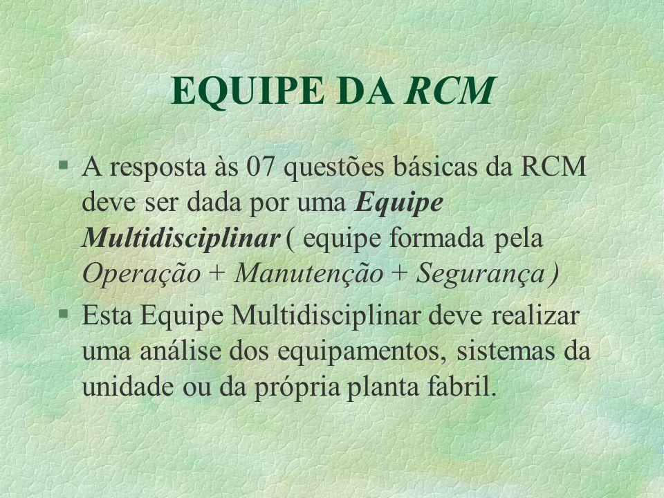 EQUIPE DA RCM §A resposta às 07 questões básicas da RCM deve ser dada por uma Equipe Multidisciplinar ( equipe formada pela Operação + Manutenção + Se