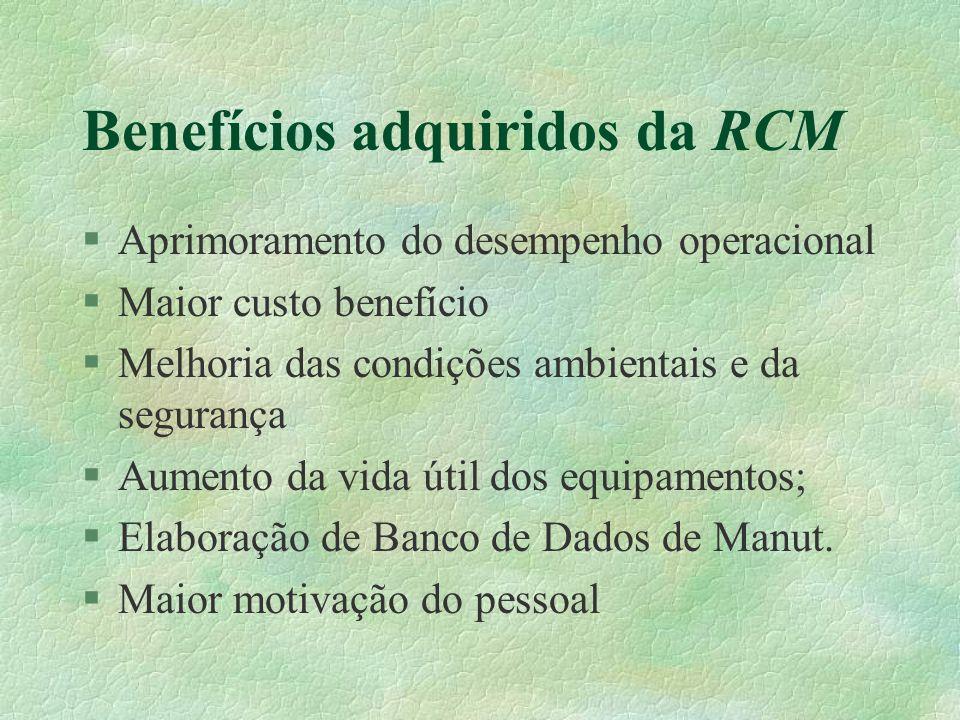 Benefícios adquiridos da RCM §Aprimoramento do desempenho operacional §Maior custo benefício §Melhoria das condições ambientais e da segurança §Aument