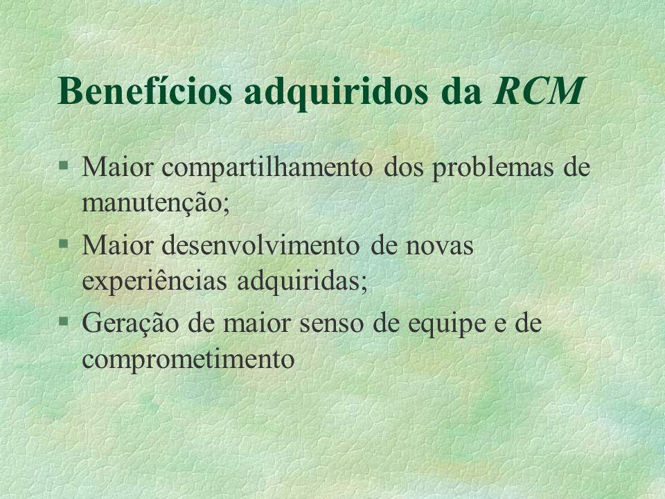 Benefícios adquiridos da RCM §Maior compartilhamento dos problemas de manutenção; §Maior desenvolvimento de novas experiências adquiridas; §Geração de