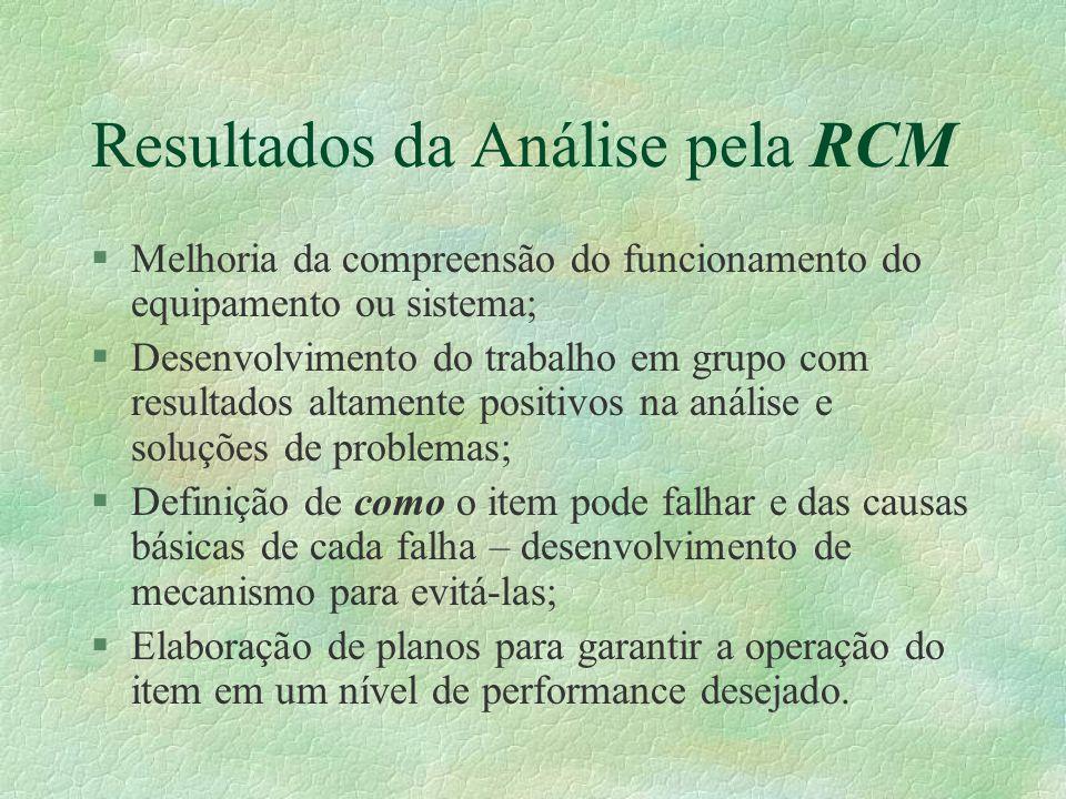 Resultados da Análise pela RCM §Melhoria da compreensão do funcionamento do equipamento ou sistema; §Desenvolvimento do trabalho em grupo com resultad
