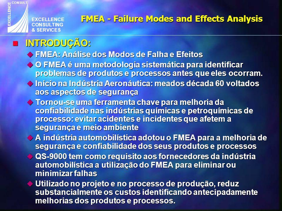 EXCELLENCE CONSULTING & SERVICES CONSULT EXCELLENCE n INTRODUÇÃO: u FMEA: Análise dos Modos de Falha e Efeitos u O FMEA é uma metodologia sistemática