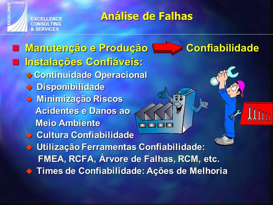 CONSULTING & SERVICES CONSULT EXCELLENCE Análise de Falhas n Manutenção e Produção Confiabilidade n Instalações Confiáveis: u Continuidade Operacional