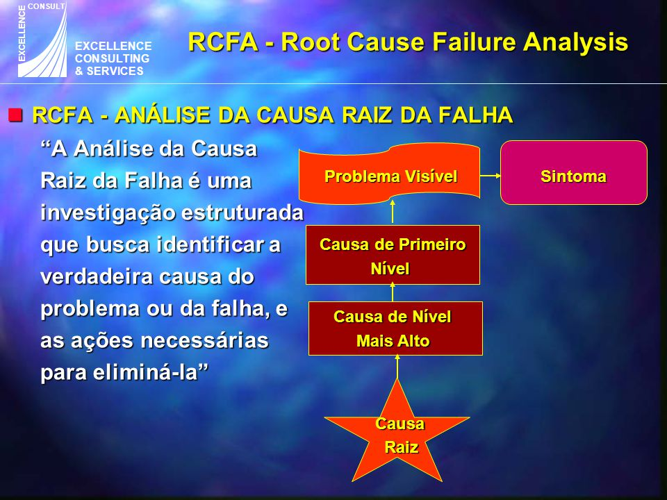 "EXCELLENCE CONSULTING & SERVICES CONSULT EXCELLENCE nRCFA - ANÁLISE DA CAUSA RAIZ DA FALHA ""A Análise da Causa Raiz da Falha é uma investigação estrut"