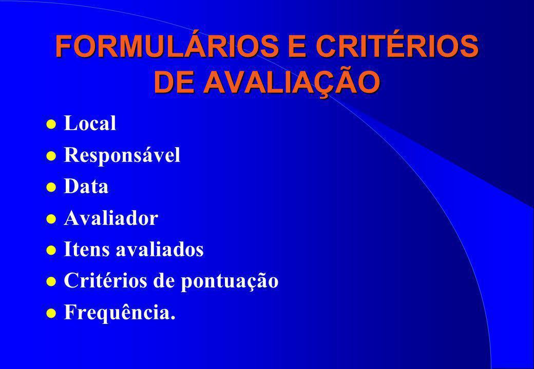 FORMULÁRIOS E CRITÉRIOS DE AVALIAÇÃO l Local l Responsável l Data l Avaliador l Itens avaliados l Critérios de pontuação l Frequência.