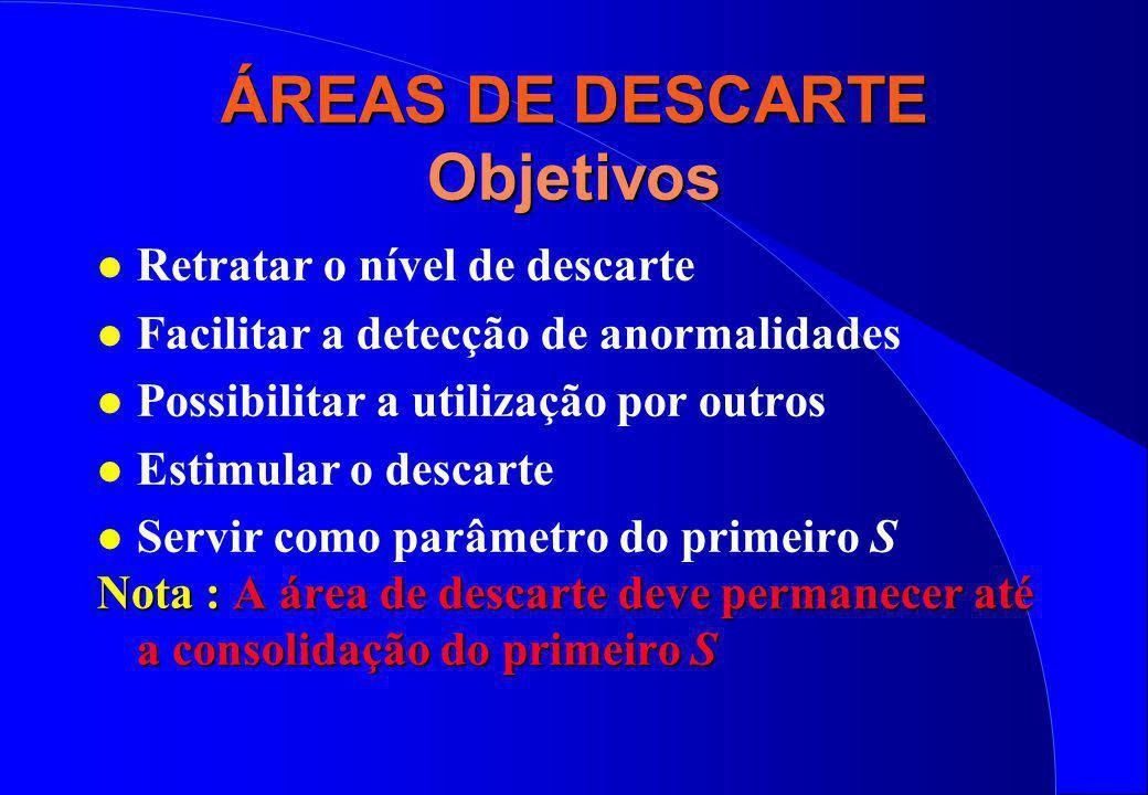 ÁREAS DE DESCARTE Objetivos l Retratar o nível de descarte l Facilitar a detecção de anormalidades l Possibilitar a utilização por outros l Estimular