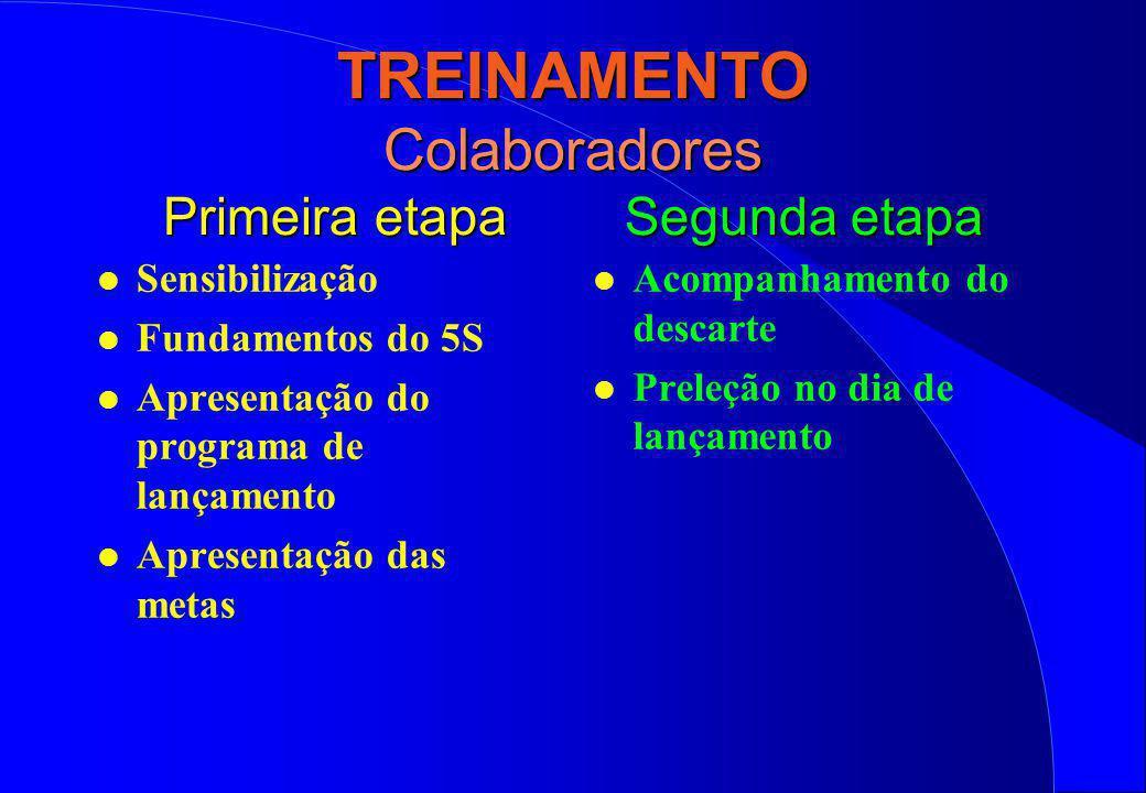 TREINAMENTO Colaboradores Primeira etapa Segunda etapa l Sensibilização l Fundamentos do 5S l Apresentação do programa de lançamento l Apresentação da