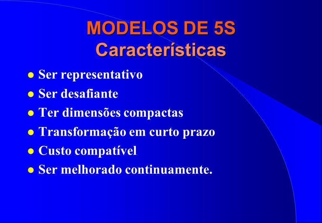 MODELOS DE 5S Características l Ser representativo l Ser desafiante l Ter dimensões compactas l Transformação em curto prazo l Custo compatível l Ser