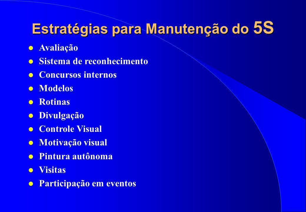 Estratégias para Manutenção do 5S l Avaliação l Sistema de reconhecimento l Concursos internos l Modelos l Rotinas l Divulgação l Controle Visual l Mo