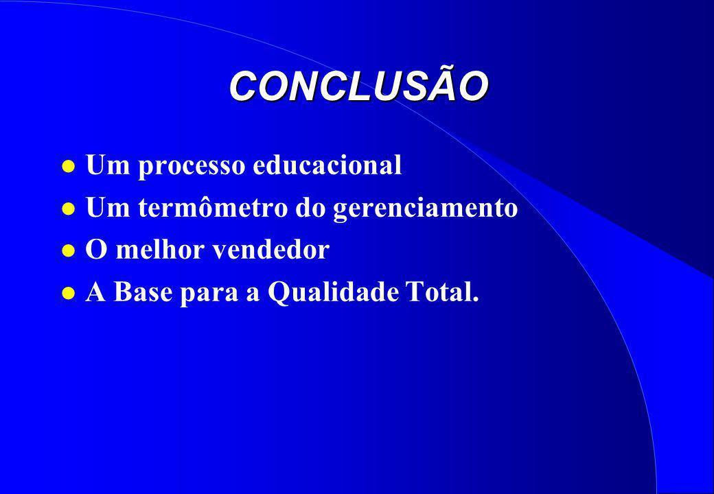 CONCLUSÃO l Um processo educacional l Um termômetro do gerenciamento l O melhor vendedor l A Base para a Qualidade Total.