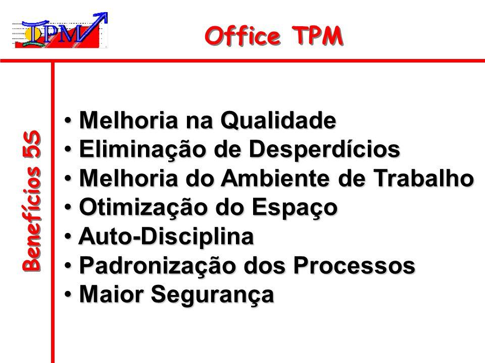 Benefícios 5S Office TPM Melhoria na Qualidade Melhoria na Qualidade Eliminação de Desperdícios Eliminação de Desperdícios Melhoria do Ambiente de Tra