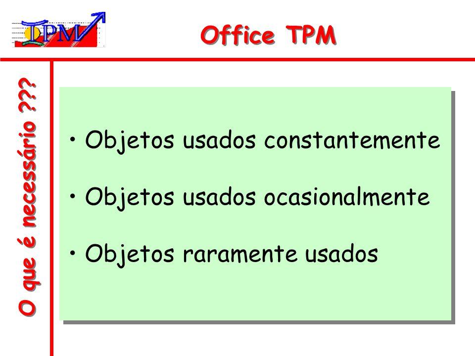 O que é necessário ??? Office TPM Objetos usados constantemente Objetos usados ocasionalmente Objetos raramente usados