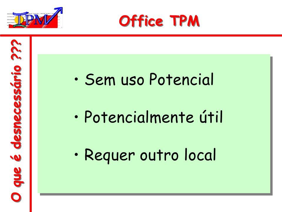O que é desnecessário ??? Office TPM Sem uso Potencial Potencialmente útil Requer outro local
