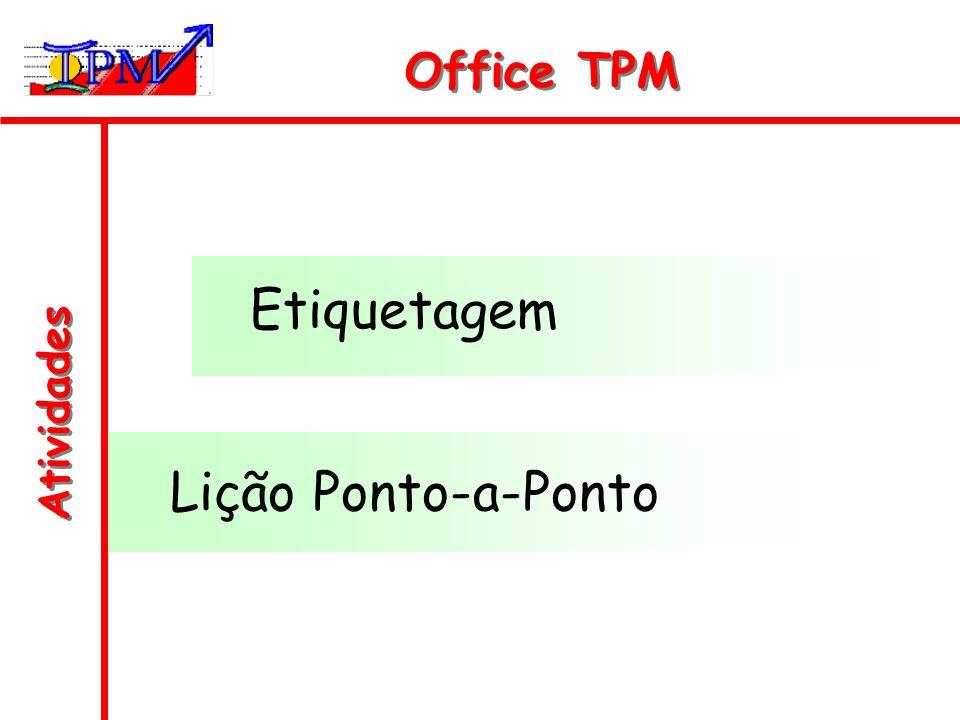 Atividades Office TPM Etiquetagem Lição Ponto-a-Ponto