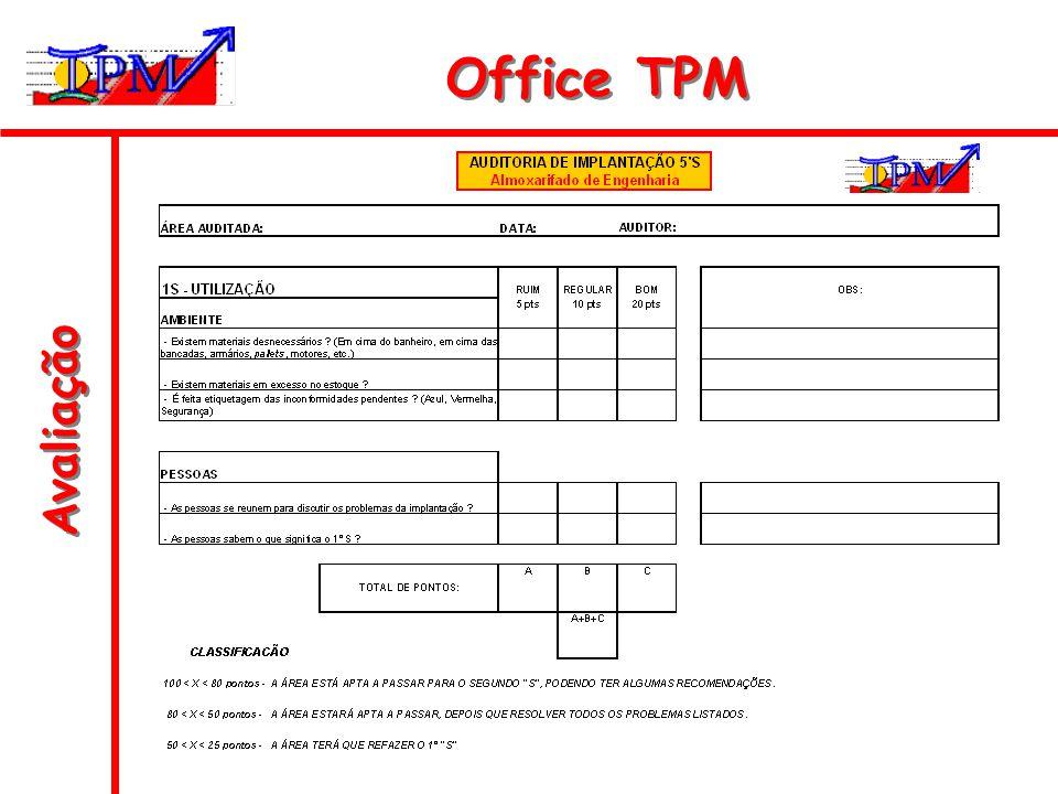 Avaliação Office TPM