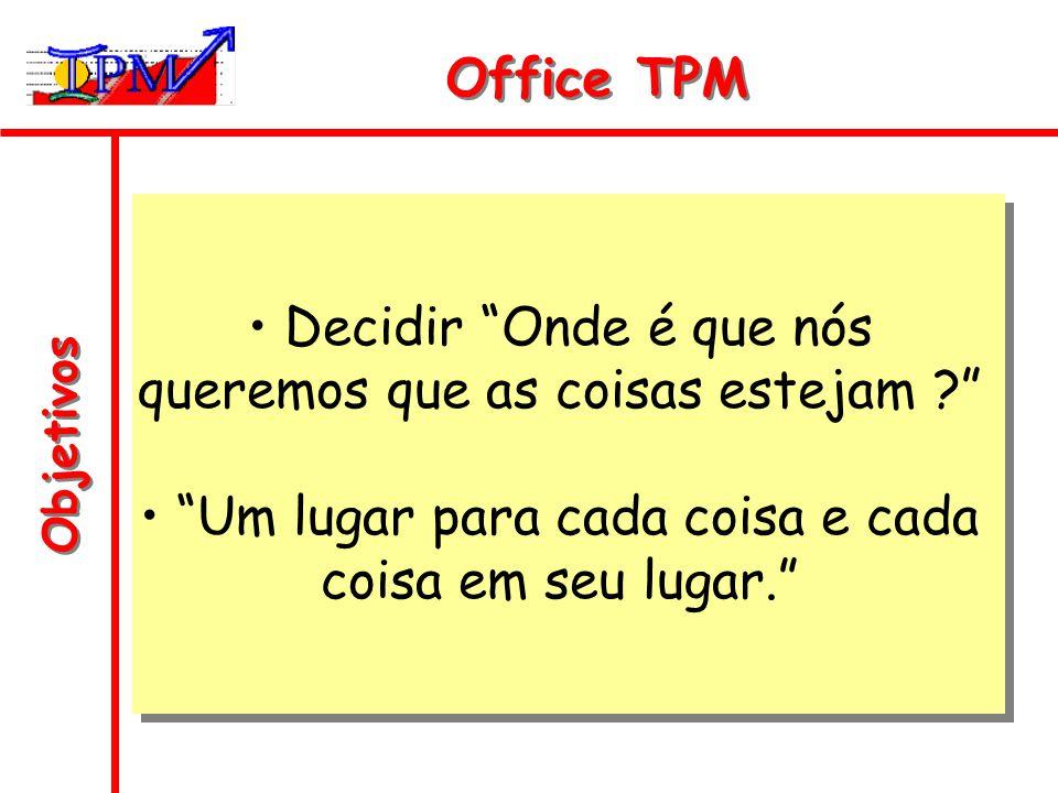 """Objetivos Office TPM Decidir """"Onde é que nós queremos que as coisas estejam ?"""" """"Um lugar para cada coisa e cada coisa em seu lugar."""""""