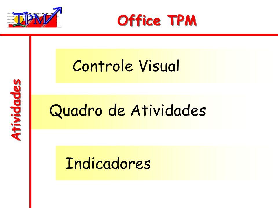 Atividades Office TPM Controle Visual Quadro de Atividades Indicadores