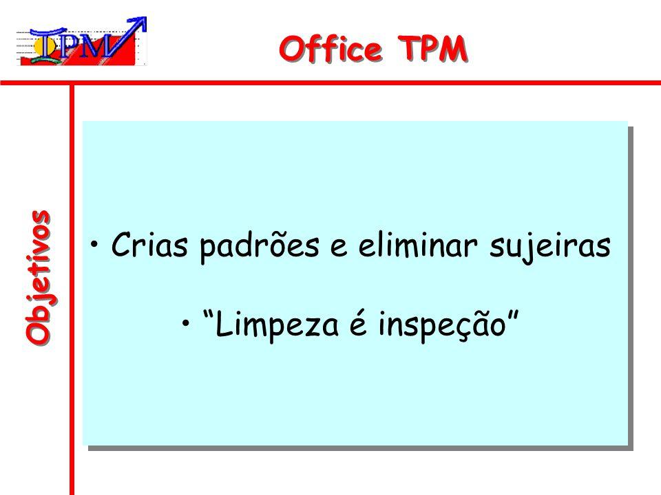 """Objetivos Office TPM Crias padrões e eliminar sujeiras """"Limpeza é inspeção"""""""