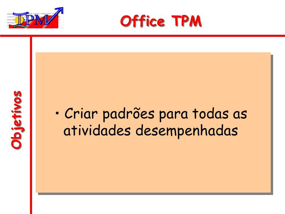 Objetivos Office TPM Criar padrões para todas as atividades desempenhadas