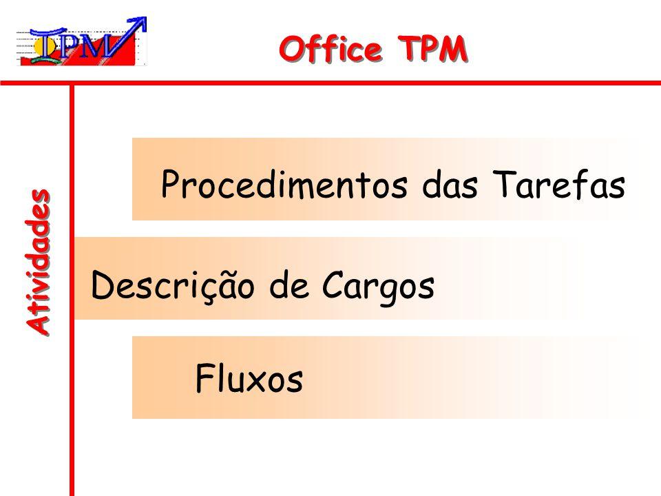 Atividades Office TPM Procedimentos das Tarefas Descrição de Cargos Fluxos